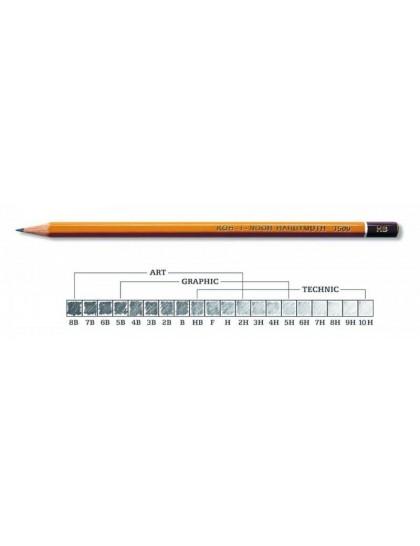 Grafitová tužka HB KOH-I-NOOR